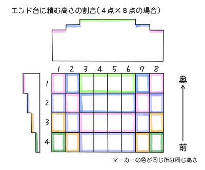 積み方メモ.jpg